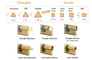 Cylindre européen pour clé de service triangle ou carré